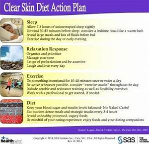 Acne Severity Chart Feed Your Skin Sas Life