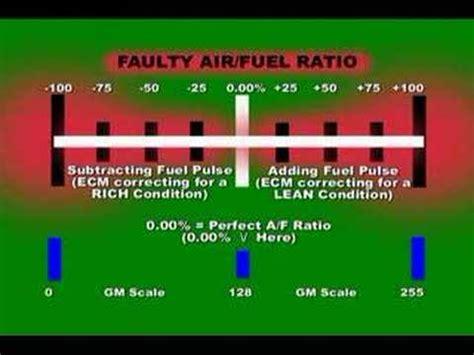 scanning obd ii fuel trims youtube
