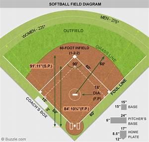 Free Softball Field Diagram  Download Free Clip Art  Free