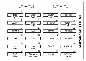 Instrument Panel Fuse Block Layout Diagram of the 2000 GMC