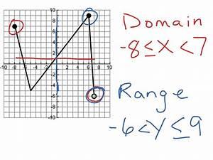 Wiring Diagram For Each Domain Of Math Al,Diagram ...