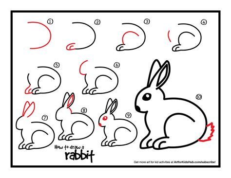 Bunny Drawing Step By Step How To Draw A Rabbit Art For