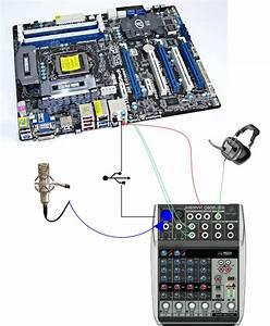 Mironix Gaming  Audio Setup Diagram
