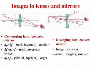 Image Result For Diverging And Converging Lens And Mirrors