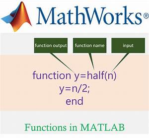Matlab Functions  How To Create Function  Function Call  U0026 Anonymous Function