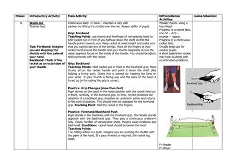 ks2 3 4 5 badminton unit of work by hmajor89 teaching