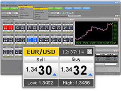 nedbank forex trading platform forex 400 1 leverage micro lots hedging nfa cftc fsa
