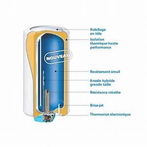 Chauffe Eau 200l Sur Socle : chauffe eau lectrique 200 litres atlantic z n o vertical ~ Melissatoandfro.com Idées de Décoration
