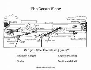 Sea Floor Spreading Model Worksheet Answer Key