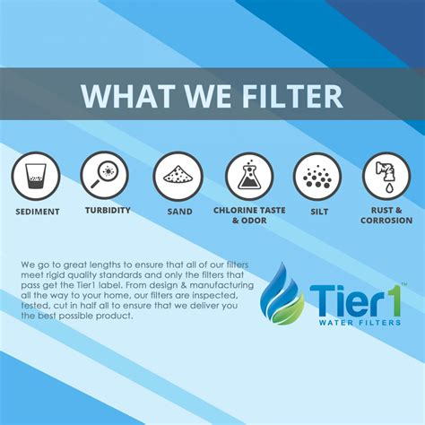 Pur Faucet Filter Replacement Instructions by Smartwater Ge Gxrtqr Inline Replacement Cartridge By Tier1