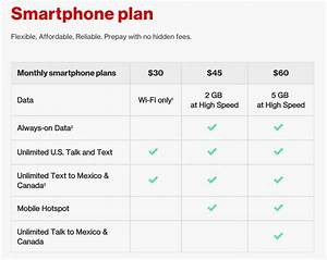 Rechnung Online Business T Mobile : verizon apes t mobile again with unlimited but throttled prepaid data ars technica ~ Themetempest.com Abrechnung