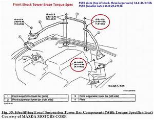 Torque Specifications From Service Manual In Pics Below