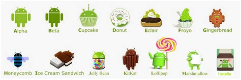 versions of android basic introduction about android n 7 0