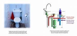 Reservoir Wc Lave Main : wici recup rer l 39 eau du lavabo pour alimenter le wc ~ Melissatoandfro.com Idées de Décoration