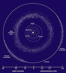 Asteroid Belt - Crystalinks
