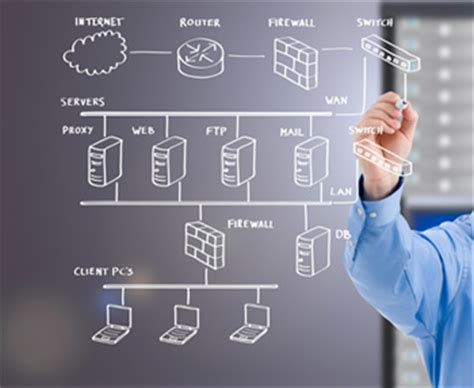 the design network networking design implementation solutions databranch