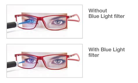 what does the blue light filter do eyenak anti glare lenses vs blue light filter lenses