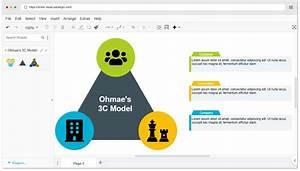 Online Ohmae U0026 39 S 3c Model Software