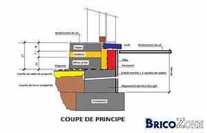 Comment Isoler Sol Pour Vérandas : beautiful plan de maison mitoyenne 17 dalle b233ton ~ Premium-room.com Idées de Décoration
