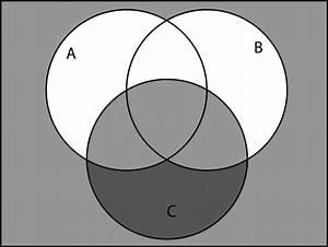 A Union B Intersection C Venn Diagram  U2013 Best Diagram