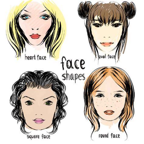 haircuts   face shape   choose haircuts