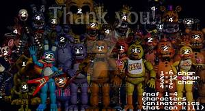 FNaF - Image Theory? by OxeLix on DeviantArt