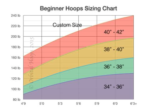 size hula hoop     frequently asked questions orbital hoops