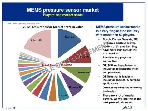 MEMS pressure sensor report 2013 Report by Yole Developpement