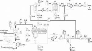 Transformer Oil Purification System Cmm-1 0  Capacity 1000 Lph