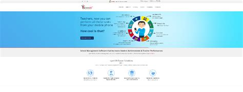 top 10 open source school management software 2018 updated 2019 1 smb reviews