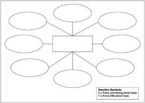 Blank Concept Map Template