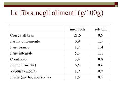 fibre alimentare la fibra alimentare dott mauro basilico