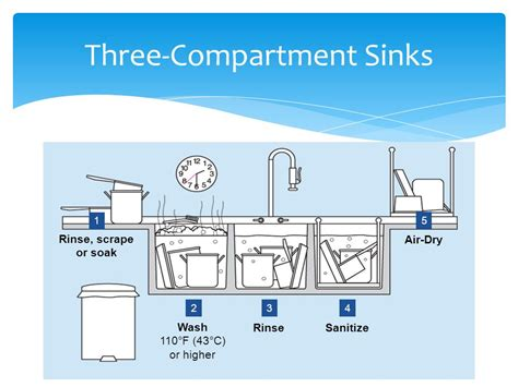 three compartment sink set up what s keeping your kitchen clean ppt video online download
