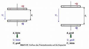Energie Kondensator Berechnen : elektronik kurs bestimmende faktoren f r die kapazit t ~ Themetempest.com Abrechnung