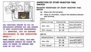 How Cold Start Injector System Works - 22re