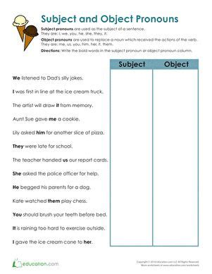 subject and object pronouns teach pronoun worksheets