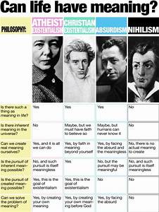ILovePhilosophy.com • What Nihilism Is And Isn't ...