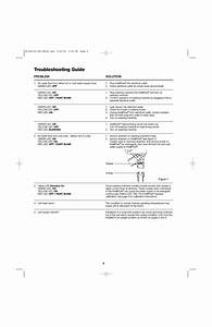 Troubleshooting Guide  Problem Solution