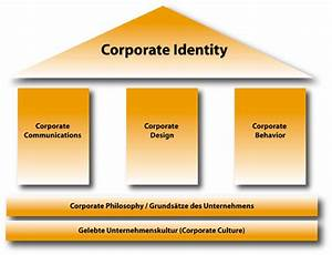 Corporate, behaviour - develop Türkiye