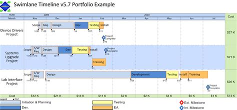 visio timeline template best photos of powerpoint swim template powerpoint swim diagram template swim
