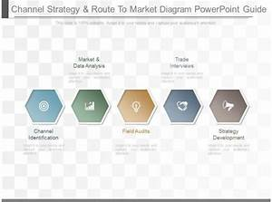 New Channel Strategy And Route To Market Diagram