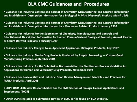 fda cover letter guidance bla cmc problem areas include lack of transparency in