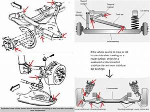 2004 Buick Rendezvous Parts Diagram
