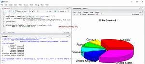 Mysql Chart Pie Chart In R Programming