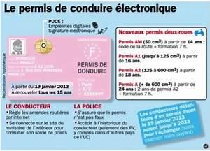 Consulter Solde Points Permis : les nouvelles r gles du permis de conduire 2013 ~ Medecine-chirurgie-esthetiques.com Avis de Voitures