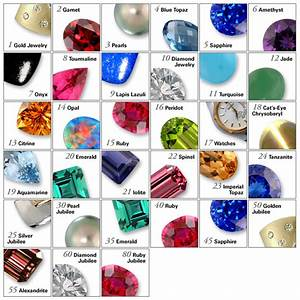 traditional wedding anniversary gemstones and gifts With 5th wedding anniversary stone