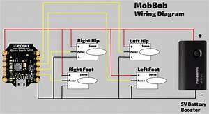 Mobbob
