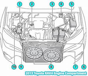 [SCHEMATICS_4US]  2015 Toyota V6 Engine Diagram. 02 camry v6 engine diagram wiring diagram  database. diagnosing and replacing knock sensors on the 3vz fe v6. toyota  sienna engine oem parts. v6 engines diagram with | 2015 Toyota V6 Engine Diagram |  | A.2002-acura-tl-radio.info. All Rights Reserved.