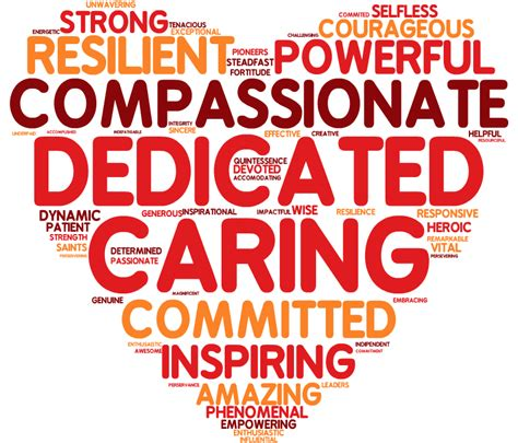 Inspire Home Care by Caring For Others Inspirational Quotes Quotesgram