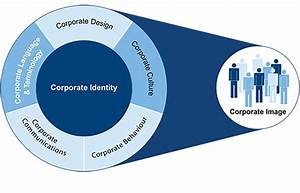 Develop Ngbu Communications And Corporate Identity Plan